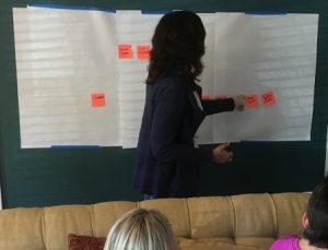 Cynthia Kahn teaching GSD Scrum Training